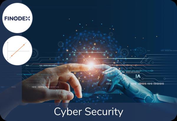 Aandelen Portefeuille Cyber Security